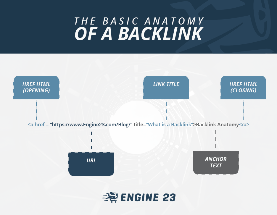 Engine23 Anatomy of a backlink